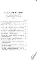 Bulletin de l'I.N.G.