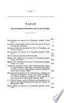 Bulletin de la Commission Historique du Département du Nord