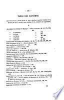 Bulletin de la Société des antiquaires de l'Ouest et des musées de Poitiers