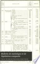 Bulletin de statistique et de législation comparée