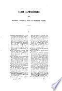 Bulletins de la Société Archéologique de l'Orléanais