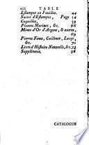 Catalogue d'une collection de Bronze