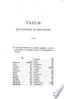 Catalogue des plantes vasculaires des environs de la chartre (Indre)