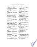 Catalogue general des manuscrits des bibliotheques publiques des departements ... Tome III