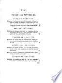 Description de quelques appareils chimiques nouveaux ou perfectionnés de la Fondation Teylerienne