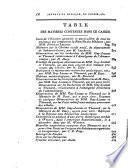 Journal de physique, de chimie et d'histoire naturelle et des arts