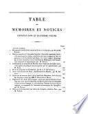 Memoires de la societe d'histoire naturelle de Paris