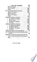 Mémoires de la Société Royale Académique de Savoie