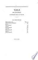 Oeuvres complètes de J. Delille