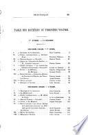 Revue francaise